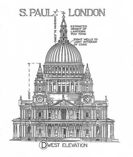 St pauls cathredral free colouring pages for Cathedral coloring pages