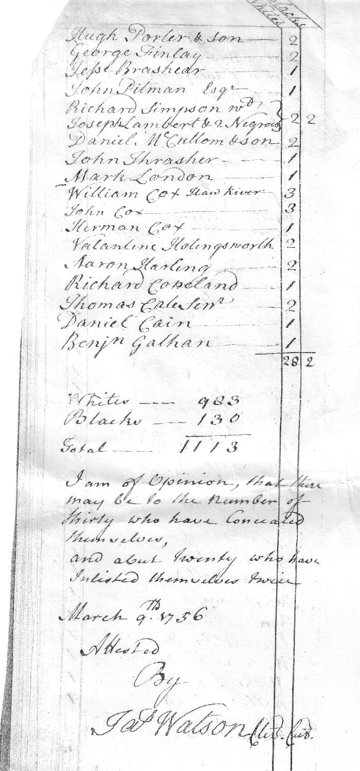 It Is Noteworthy That Neither Andrew Maiden Nor Samuel Passwater Are Included On These Lists Maidens Son Lawrence Said He Was Born In Orange County