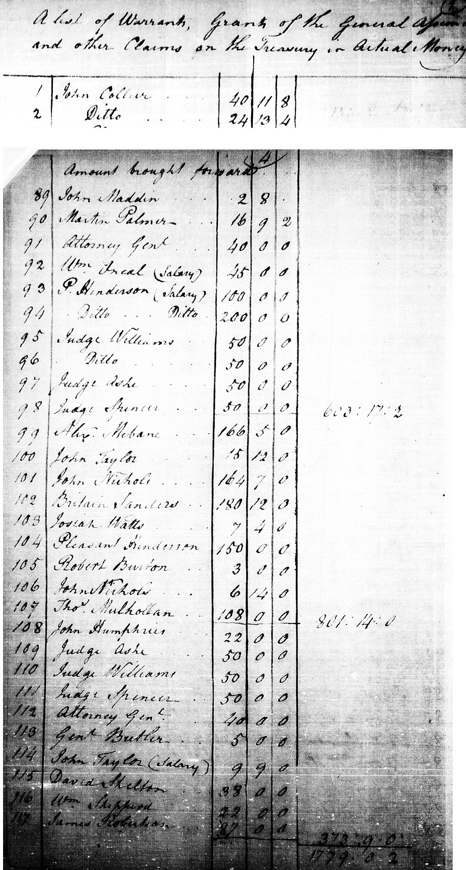 Although the family story is that John Maiden fought in the Revolution,  indeed he is said to have fought under General Washington (not known if  George or ...